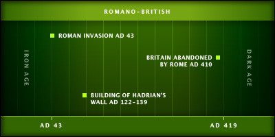 Romano-British Period AD 43 - 419